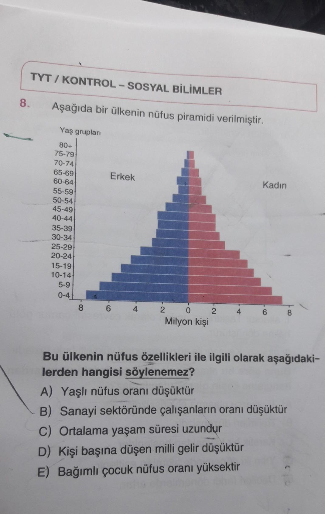 TYT / KONTROL - SOSYAL BİLİMLER 8. Aşağıda bir ülkenin nüfus piramidi verilmiştir. Yaş grupları Erkek Kadın 80+ 75-79 70-74 65-69 60-64 55-59 50-54 45-49 40-44 35-39 30-34 25-29 20-24 15-19 10-14 5-9 0-4 8 2 0 2 6 8 Milyon kişi Bu ülkenin nüfus özellikleri
