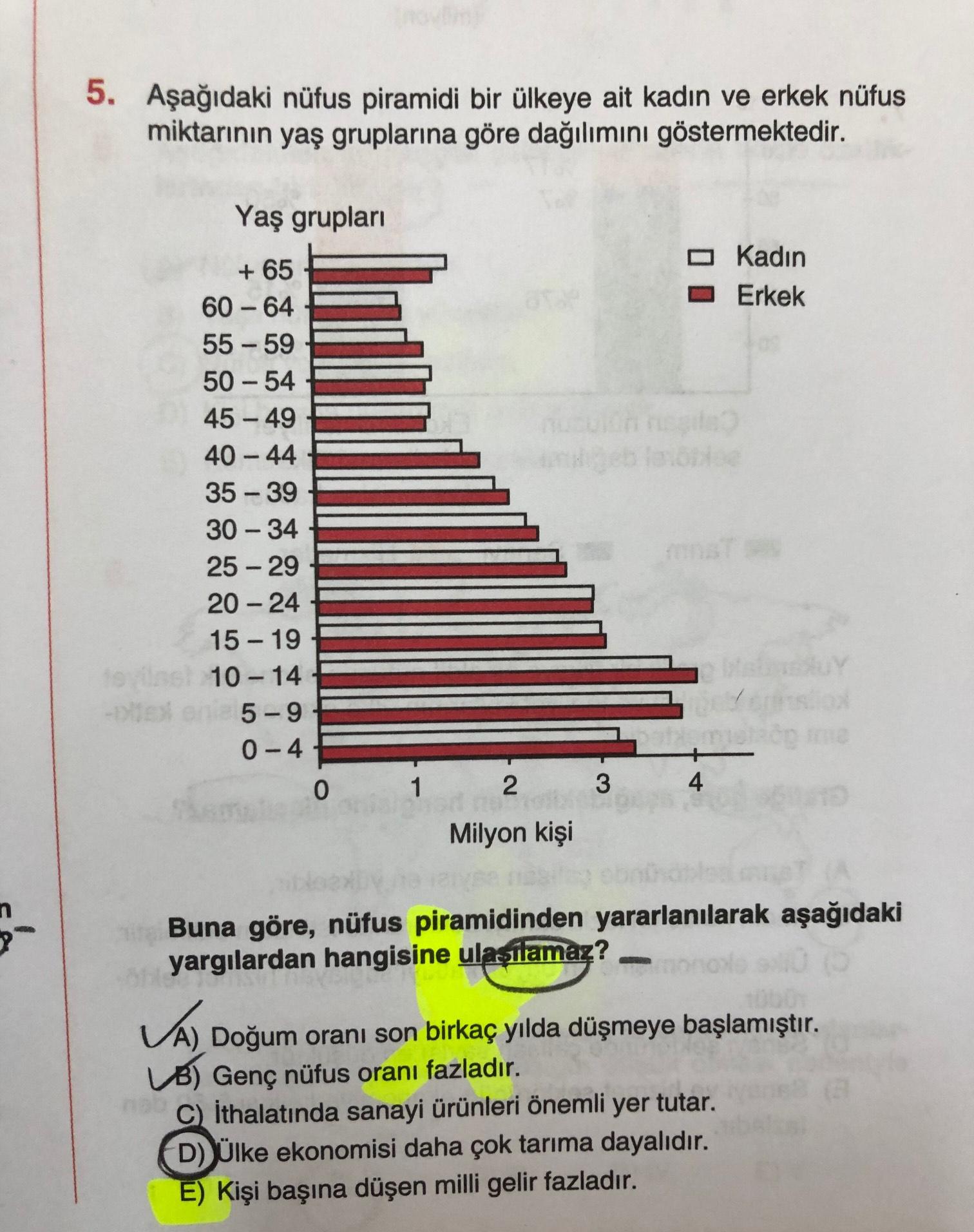 5. Aşağıdaki nüfus piramidi bir ülkeye ait kadın ve erkek nüfus miktarının yaş gruplarına göre dağılımını göstermektedir. Yaş grupları + 65 Kadın Erkek - 60-64 55-59 50 - 54 45-49 40 - 44 35-39 30-34 25 -29 20 - 24 15 - 19 10-14 5-9 0-4 0 1 2 3 4 Milyon ki