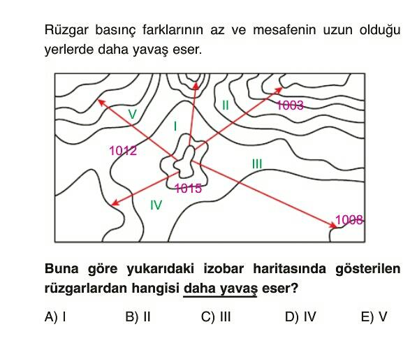 Rüzgar basınç farklarının az ve mesafenin uzun olduğu yerlerde daha yavaş eser. 11 13 1012 1015 IV 1008 Buna göre yukarıdaki izobar haritasında gösterilen rüzgarlardan hangisi daha yavaş eser? A) B) 11 C) III D) IV E) V