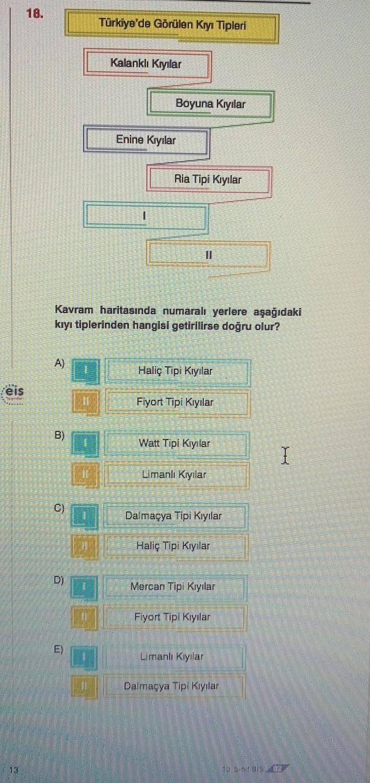 18. Türkiye'de Görülen Kryı Tipleri Kalanklı Kıyılar Boyuna Kıyılar Enine Kıyılar Ria Tipi Kıyılar 1 II Kavram haritasında numaralı yerlere aşağıdaki kıyı tiplerinden hangisi getirilirse doğru olur? A) Haliç Tipi Kıyılar eis Fiyort Tipi Kıyılar B) Watt Tip