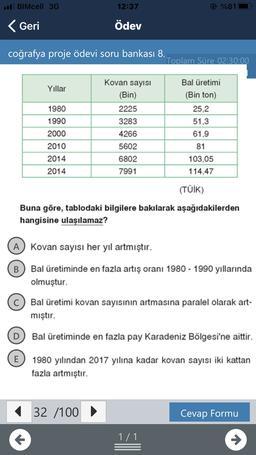 11 BIMcell 3G 12:37 @%811 < Geri Ödev coğrafya proje ödevi soru bankası 8. Toplam Süre 02:30:00 Yillar Bal üretimi (Bin ton) 1980 1990 Kovan sayisi (Bin) 2225 3283 4266 5602 6802 7991 25,2 51.3 61.9 2000 2010 2014 2014 81 103.05 114,47 (TÜİK) Buna göre, ta
