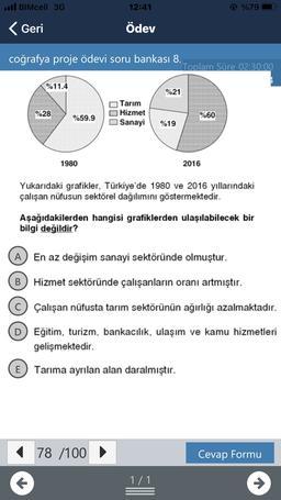 11 BIMcell 3G 12:41 %79 < Geri Ödev coğrafya proje ödevi soru bankası 8. Toplam Süre 02:30:00 %11.4 %21 %28 Tarım Hizmet Sanayi %59.9 %60 %19 1980 2016 Yukarıdaki grafikler, Türkiye'de 1980 ve 2016 yıllarındaki çalışan nüfusun sektörel dağılımını göstermek