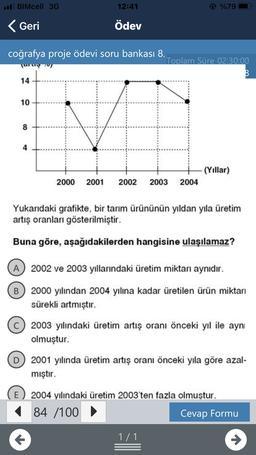 11 BIMcell 3G 12:41 %79 < Geri Ödev coğrafya proje ödevi soru bankası 8. Toplam Süre 02:30:00 8 14 10 8 4 (Yıllar) 2000 2001 2002 2003 2004 Yukarıdaki grafikte, bir tarım ürününün yıldan yıla üretim artış oranları gösterilmiştir. Buna göre, aşağıdakilerden