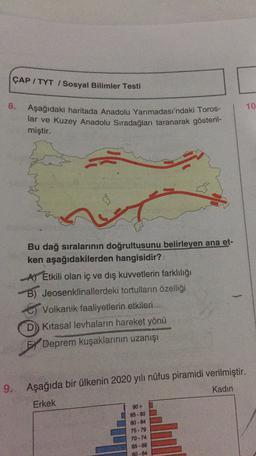 ÇAP / TYT / Sosyal Bilimler Testi 8. Aşağıdaki haritada Anadolu Yarımadası'ndaki Toros- lar ve Kuzey Anadolu Sıradağları taranarak gösteril- miştir. Bu dağ sıralarının doğrultusunu belirleyen ana et- ken aşağıdakilerden hangisidir? A) Etkili olan iç ve dış
