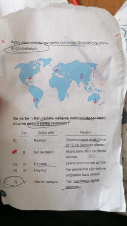 8. Aşağıdaki haritada bazı yerler numaralandırılarak koyu renk- le gösterilmiştir. Bu yerlerin hangisinde, aşağıda belirtilen doğal afetin oluşma nedeni yanlış verilmiştir? Yer Doğal afet Nedeni A) I Kasırg II Sel ve taşkın Deprem Heyelan Okyanus suyu sıca