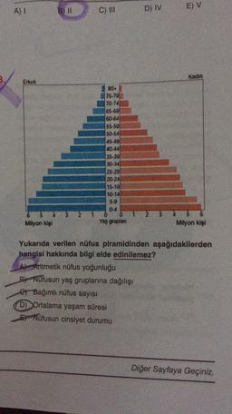 A ) I A) 1 E) V B) II C) III D) IV Erkek 175-79 70-74 65-69 55-59 35-39 25-29 20-24 10.14 $9 Milyon kişi Yaş gruplan Milyon kişi Yukarıda verilen nüfus piramidinden aşağıdakilerden hangisi hakkında bilgi elde edinilemez? A) Aritmetik nüfus yoğunluğu B) Nuf