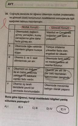 AYT 35. Coğrayfa dersinde bir öğrenci ülkemizin mutlak (matematik) ve göreceli (özel) konumunun özelliklerinin sonuçlarıyla ilgili aşağıdaki tabloyu hazırlamıştır. II Mutlak Konum Göreceli Konum Ülkemizdeki dağların İstanbul ve Çanakkale güney yamaçları, k
