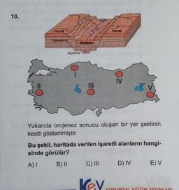 10. Horst Horst Yakselme Gerber, Alçalma IV Yukarıda orojenez sonucu oluşan bir yer şeklinin kesiti gösterilmiştir. Bu şekil, haritada verilen işaretli alanların hangi- sinde görülür? A) B)    C) III D) IV E) V Key KURUMSAL EĞİTİM YAYINLARI