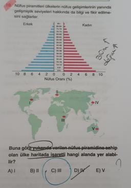 10. Nüfus piramitleri ülkelerin nüfus gelişimlerinin yanında gelişmişlik seviyeleri hakkında da bilgi ve fikir edilme- sini sağlarlar. Erkek Kadın 85+ BO-84 75-79 70-74 65-69 60-64 55-59 50-54 45-49 sion 35-39 30-34 25-29 20-24 15-19 10-14 5-9 degunt 10 8