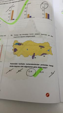 bul um neme oranına bagil ne sinde bağıl nem oranı diğerlerine göre dah g/mº E) g/m D) 9/mº 40+ 40+ 40 30 30 30 15 15 15 0 O 0 7 10. Türkiye Alp-Himalaya kıvrım sistemi üzerinde yer alan önemli bir deprem bölgesindedir. nüfus mik- IV Yukarıdaki haritada nu