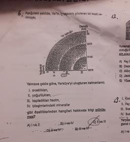 6. Aşağıdakil sekilde, Yor'in Ig yapisini gösteren bir kosit vo- Hilmiştir 42. Dorlik (lem) 8 Yor kubuju R900 Yukand olduğu sin olare 5120 Yoğurluk Oy 6370 A) Fay B) Depr C) AICV D) Jeote E) Yüze Yalnızca şekle göre, Yerkare'yi oluşturan katmanların; 1. si